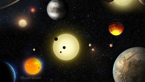 kepler - thousands of new planets